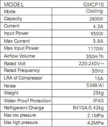 GMCP10 Product Specification