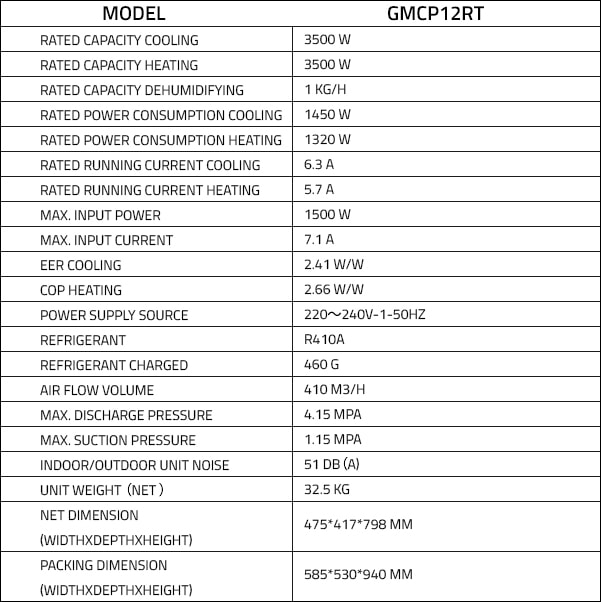 GMCP12RT Specifications