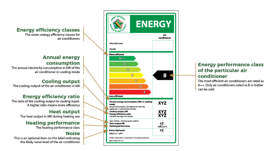 Energy Ratings South Africa ⋆ Gmc Airconditioning Cc